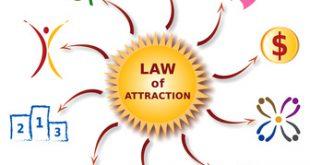 retrouver tous les secrets de la loi de l'attraction