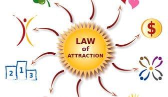 La loi de l'attraction le secret, ça ne marche pas